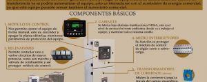 Tablero de control operación manual para planta eléctrica de emergencia