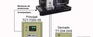 Esquema conexión tablero de control y transferencia y un tablero de transferencia derivado. (plantas eléctricas)